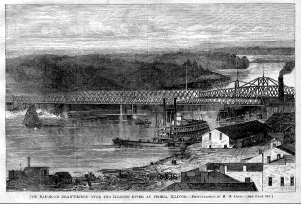 Railroad Drawbridge