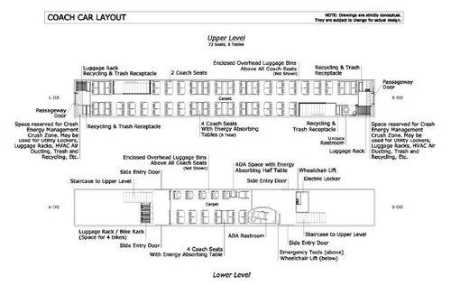 Hsr car layout
