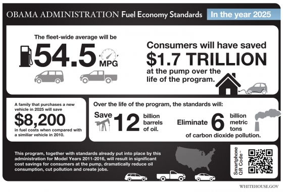 Infographic_fuel_economy_standards_final_small