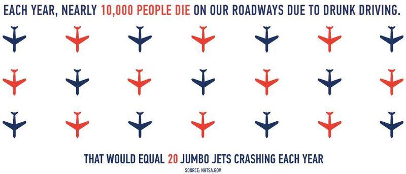 20 Jumbo Jets