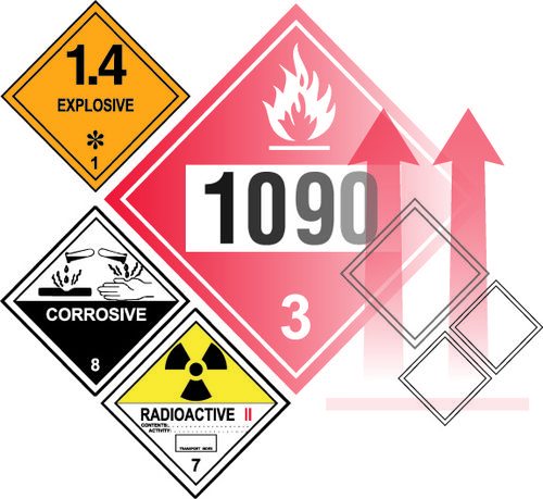 Graphic of hazmat placards